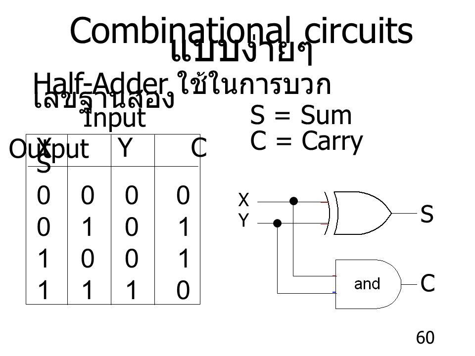 Combinational circuits แบบง่ายๆ