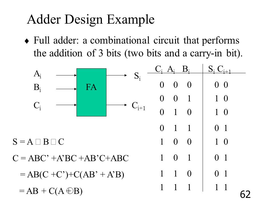 Adder Design Example Full adder: a combinational circuit that performs the addition of 3 bits (two bits and a carry-in bit).