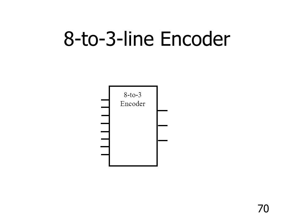 8-to-3-line Encoder 8-to-3 Encoder