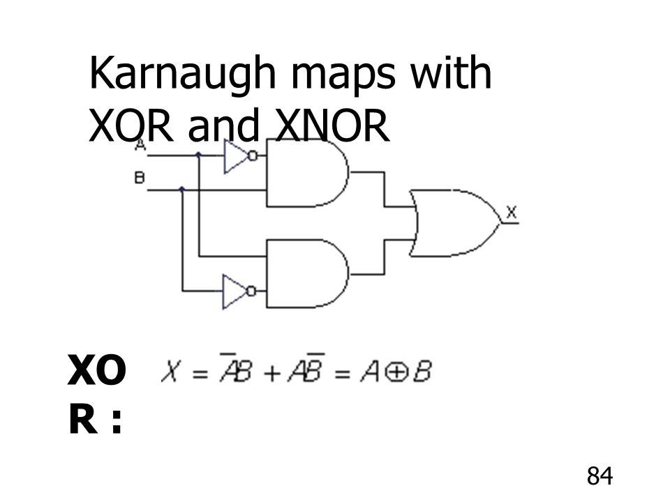 Karnaugh maps with XOR and XNOR