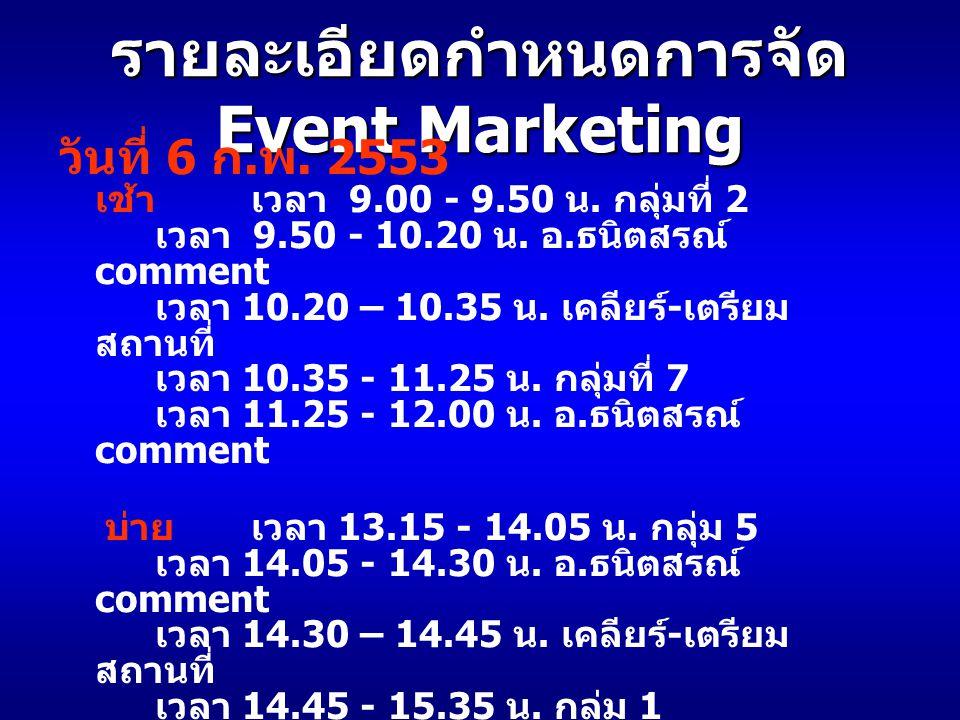 รายละเอียดกำหนดการจัด Event Marketing