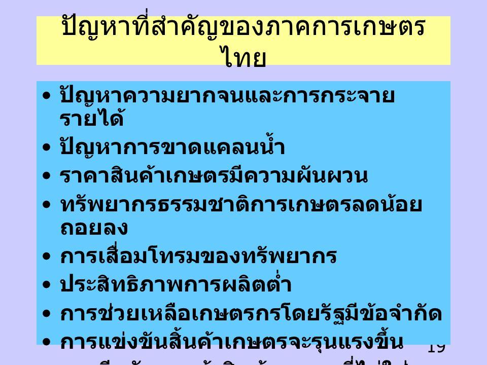 ปัญหาที่สำคัญของภาคการเกษตรไทย