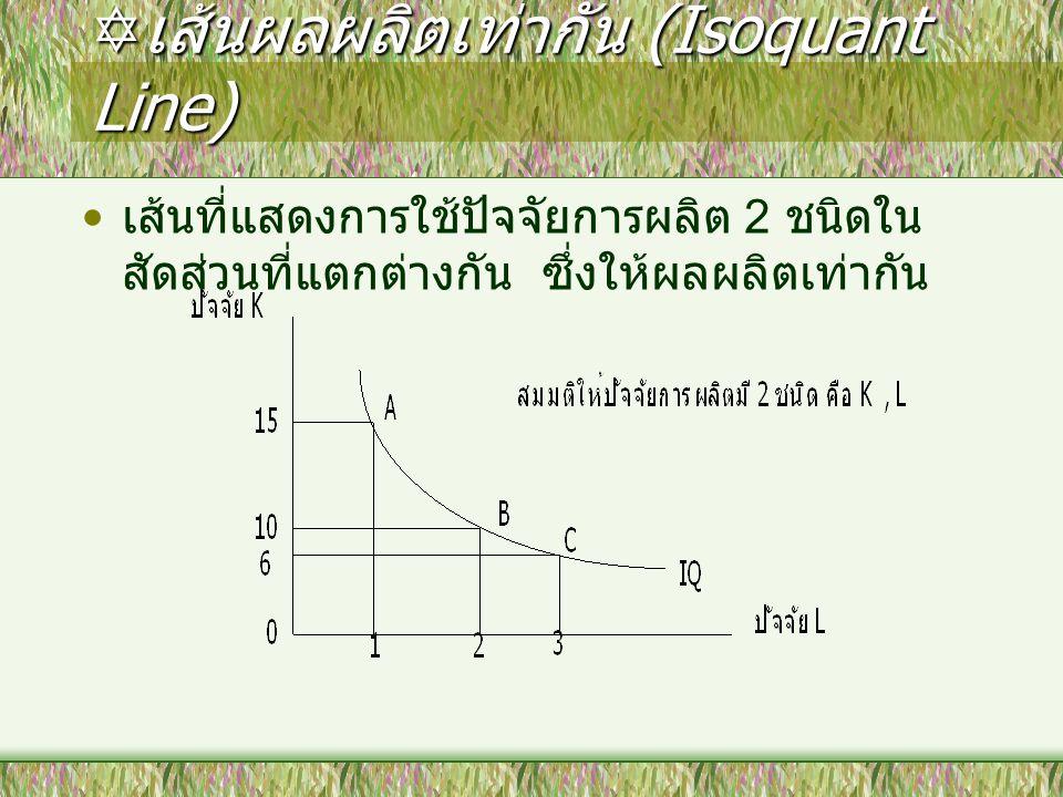 เส้นผลผลิตเท่ากัน (Isoquant Line)