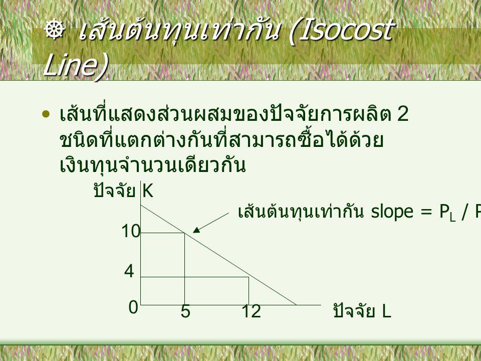 เส้นต้นทุนเท่ากัน (Isocost Line)