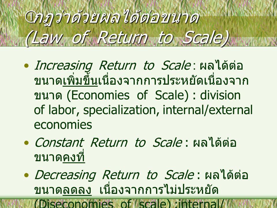 กฎว่าด้วยผลได้ต่อขนาด (Law of Return to Scale)