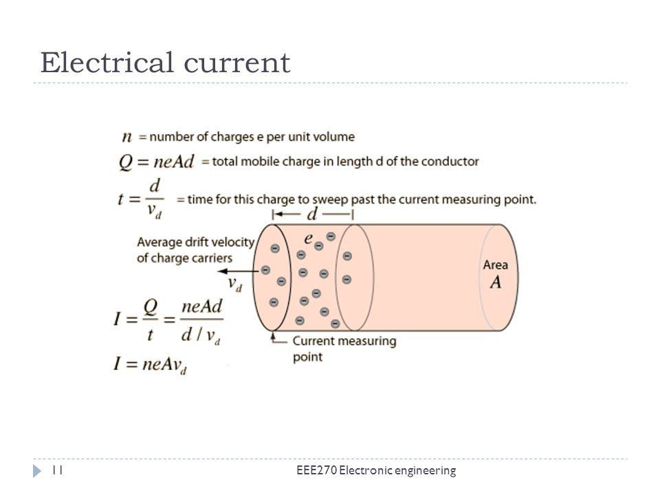 Electrical current EEE270 Electronic engineering