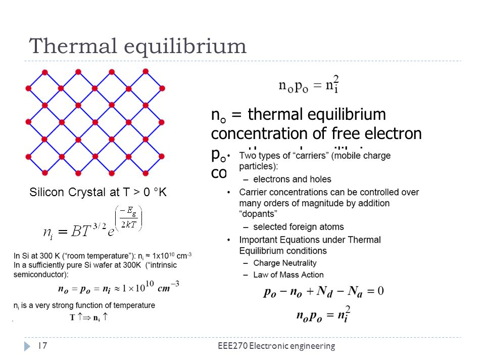 Thermal equilibrium no = thermal equilibrium concentration of free electron. po = thermal equilibrium concentration of hole.