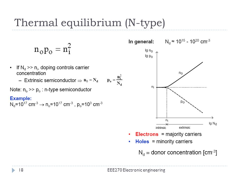 Thermal equilibrium (N-type)