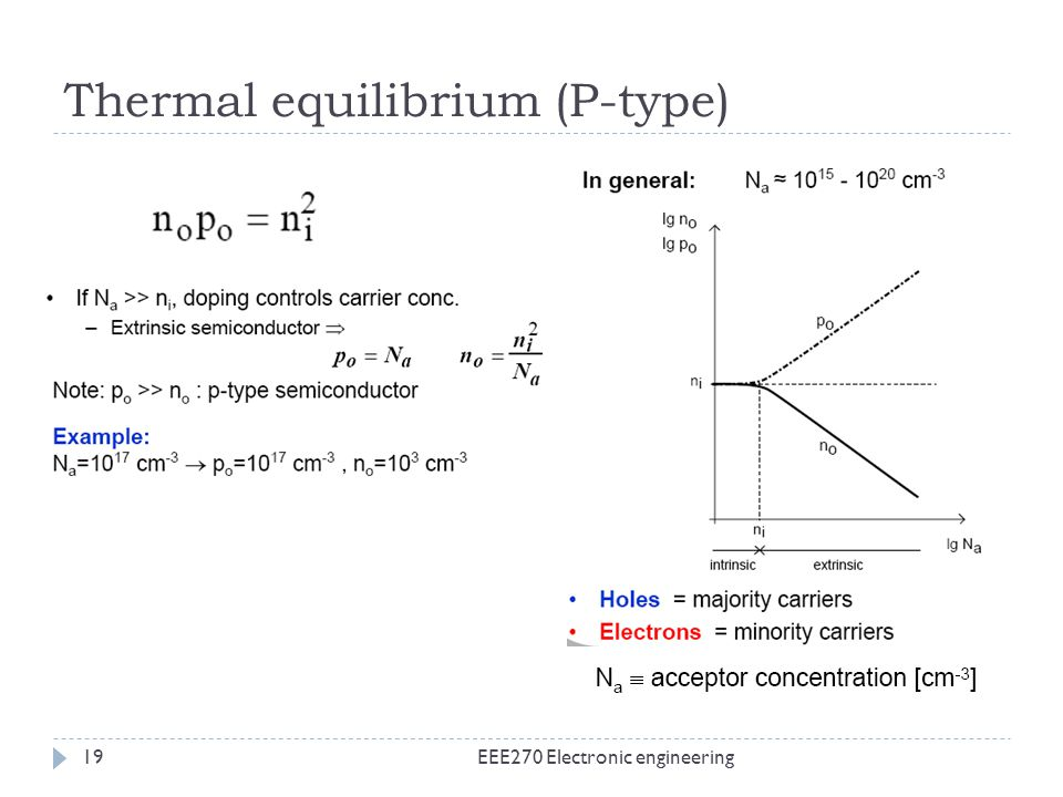 Thermal equilibrium (P-type)