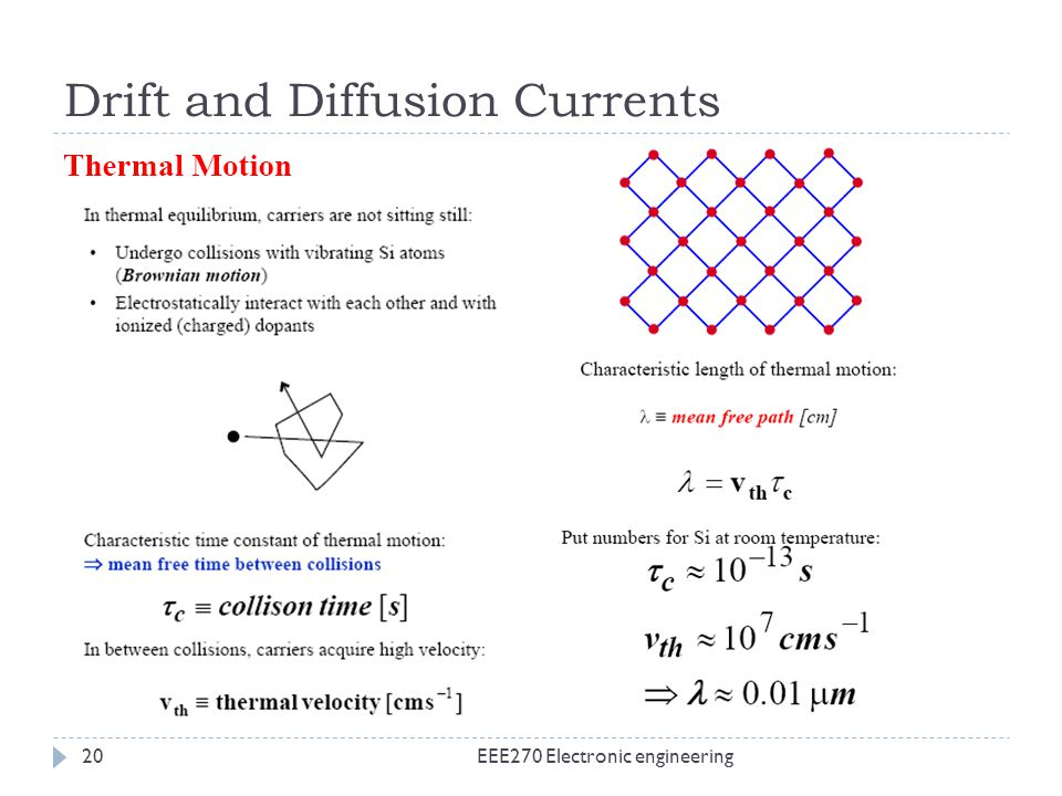 Drift and Diffusion Currents