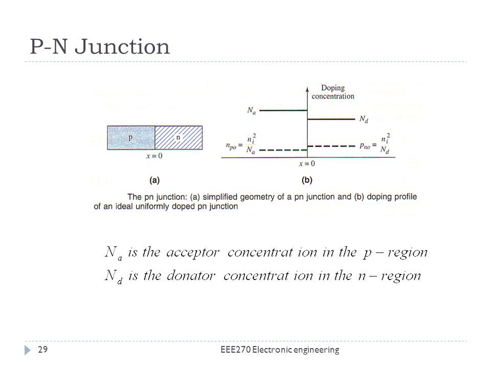 P-N Junction EEE270 Electronic engineering
