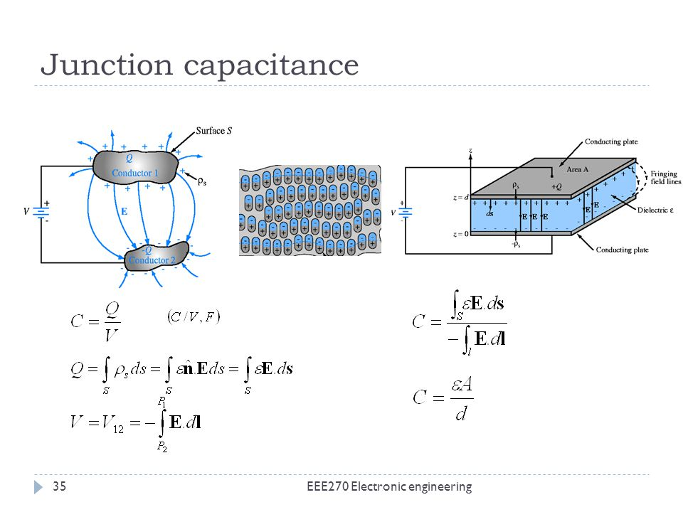 Junction capacitance EEE270 Electronic engineering