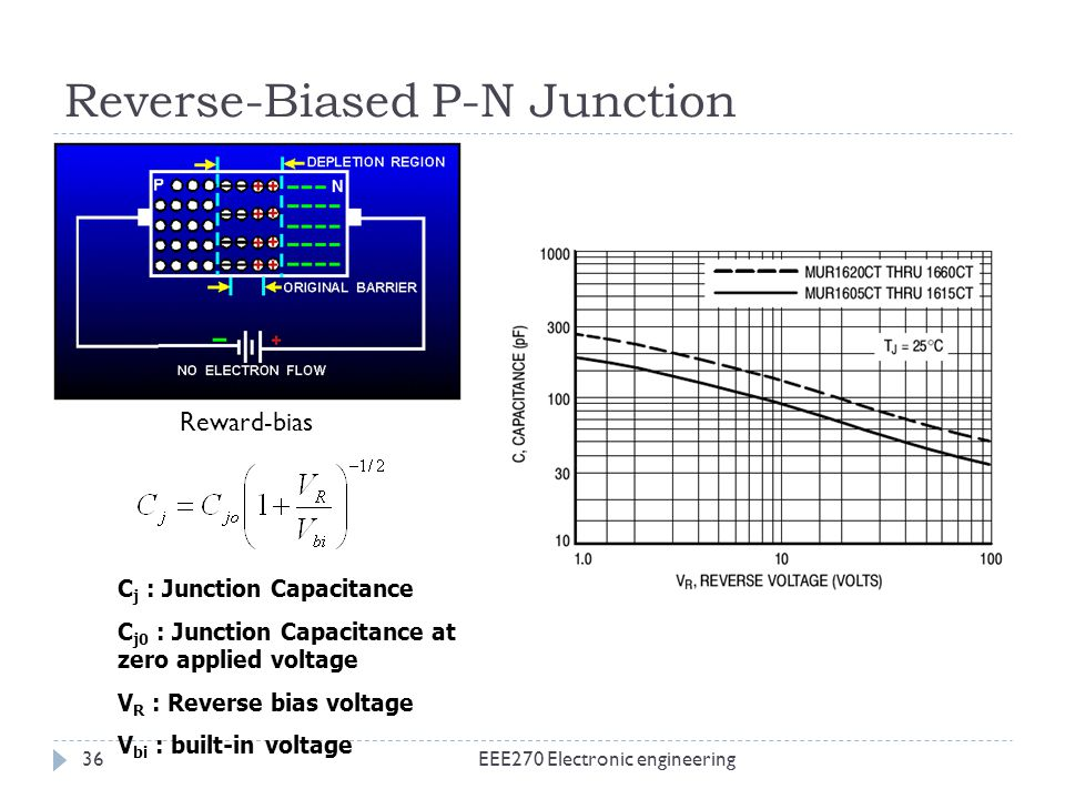 Reverse-Biased P-N Junction