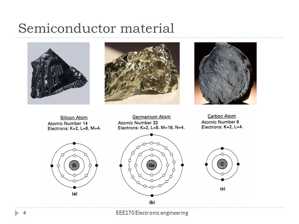 Semiconductor material