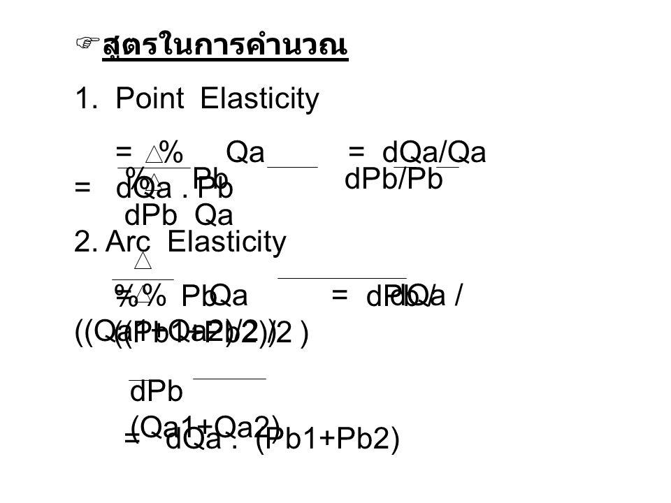 สูตรในการคำนวณ 1. Point Elasticity. = % Qa = dQa/Qa = dQa . Pb. 2. Arc Elasticity.