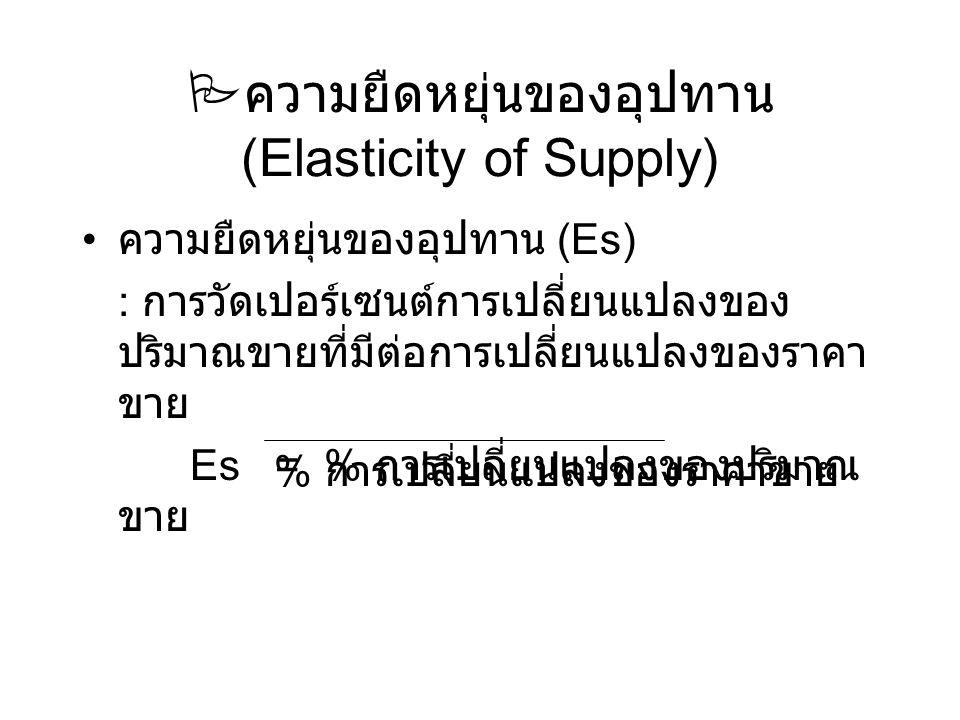 ความยืดหยุ่นของอุปทาน (Elasticity of Supply)
