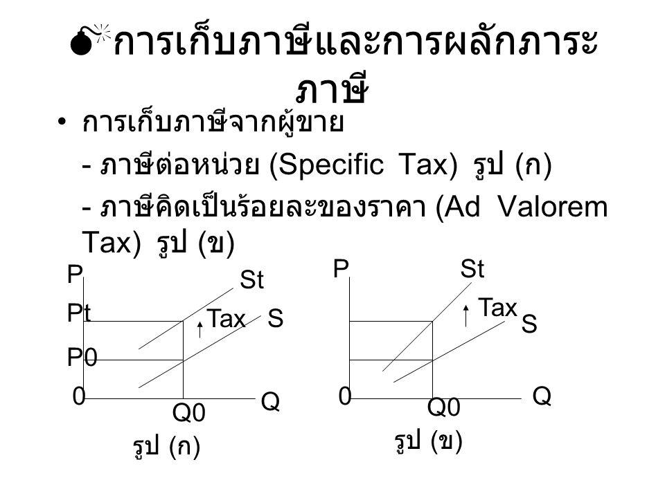 การเก็บภาษีและการผลักภาระภาษี