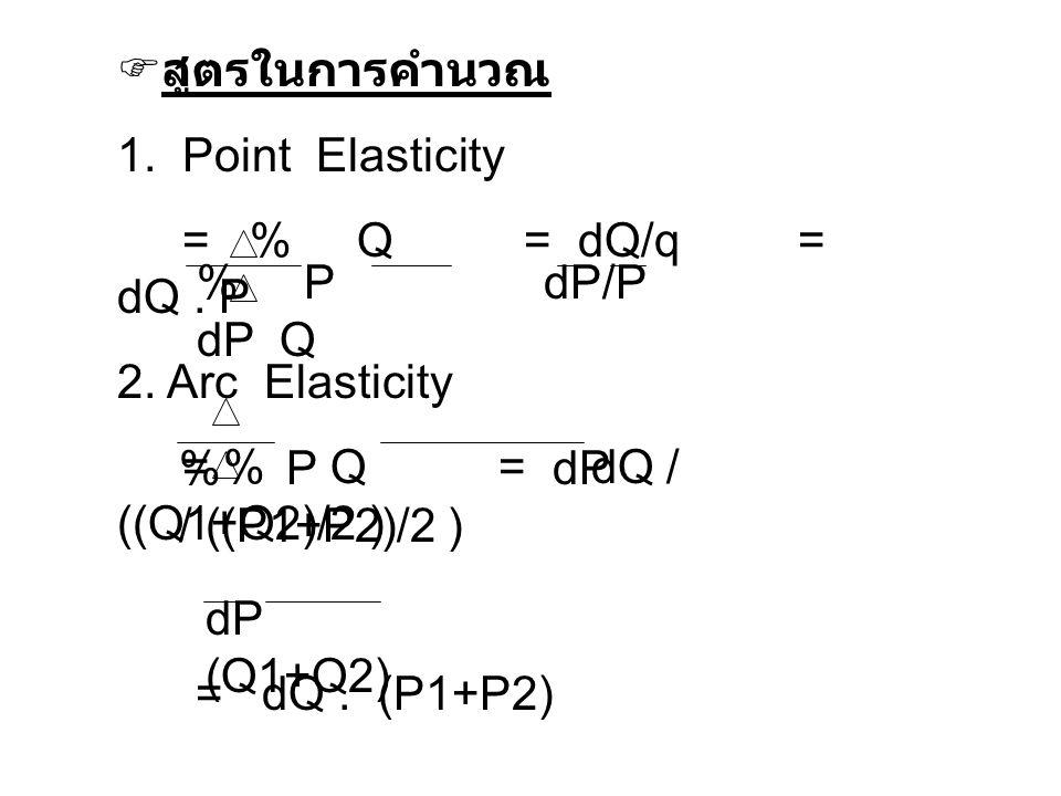 สูตรในการคำนวณ 1. Point Elasticity. = % Q = dQ/q = dQ . P. 2. Arc Elasticity.