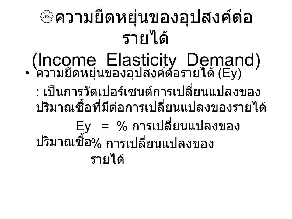 ความยืดหยุ่นของอุปสงค์ต่อรายได้ (Income Elasticity Demand)