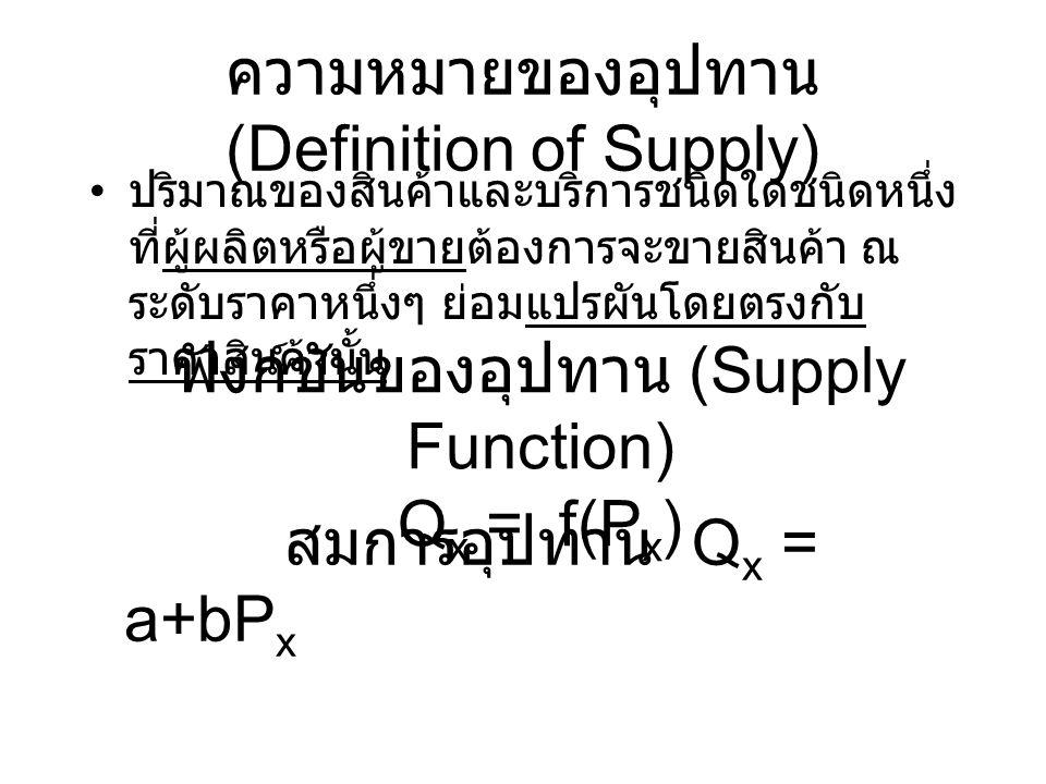 ความหมายของอุปทาน (Definition of Supply)