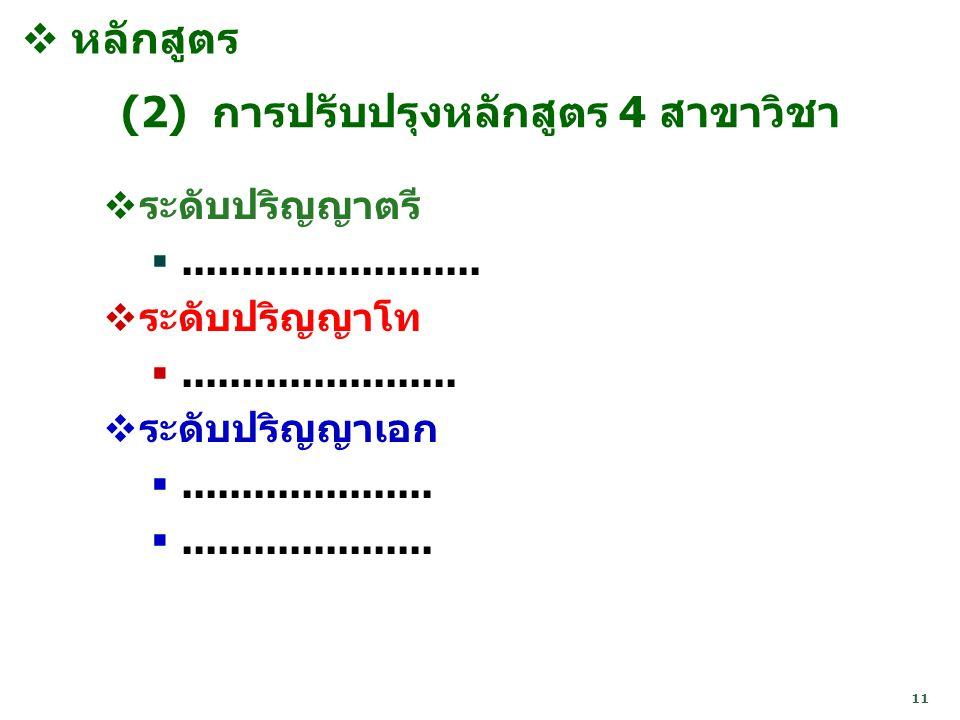 (2) การปรับปรุงหลักสูตร 4 สาขาวิชา