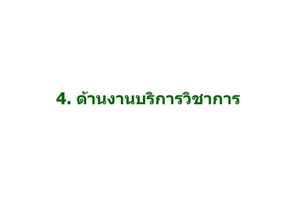 4. ด้านงานบริการวิชาการ