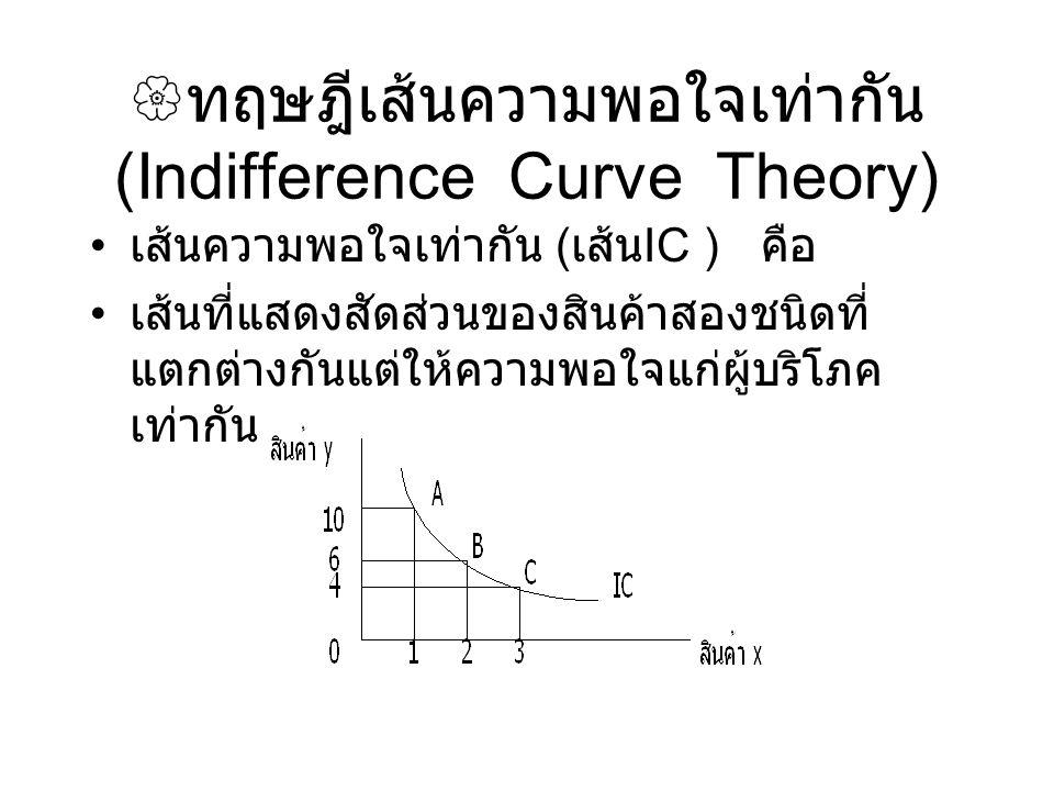 ทฤษฎีเส้นความพอใจเท่ากัน (Indifference Curve Theory)