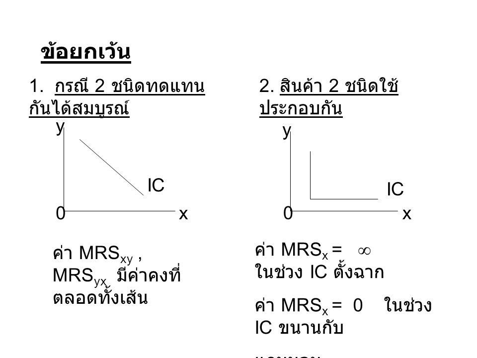 ข้อยกเว้น 1. กรณี 2 ชนิดทดแทนกันได้สมบูรณ์ x y IC