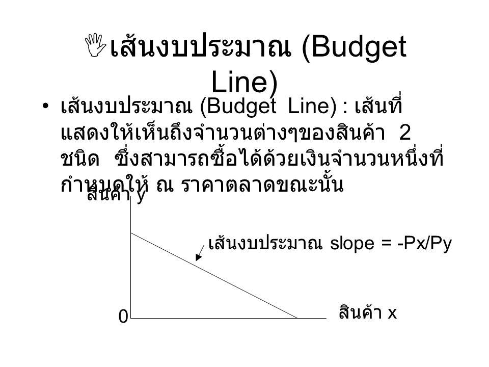 เส้นงบประมาณ (Budget Line)