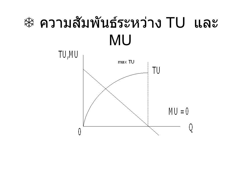 ความสัมพันธ์ระหว่าง TU และ MU