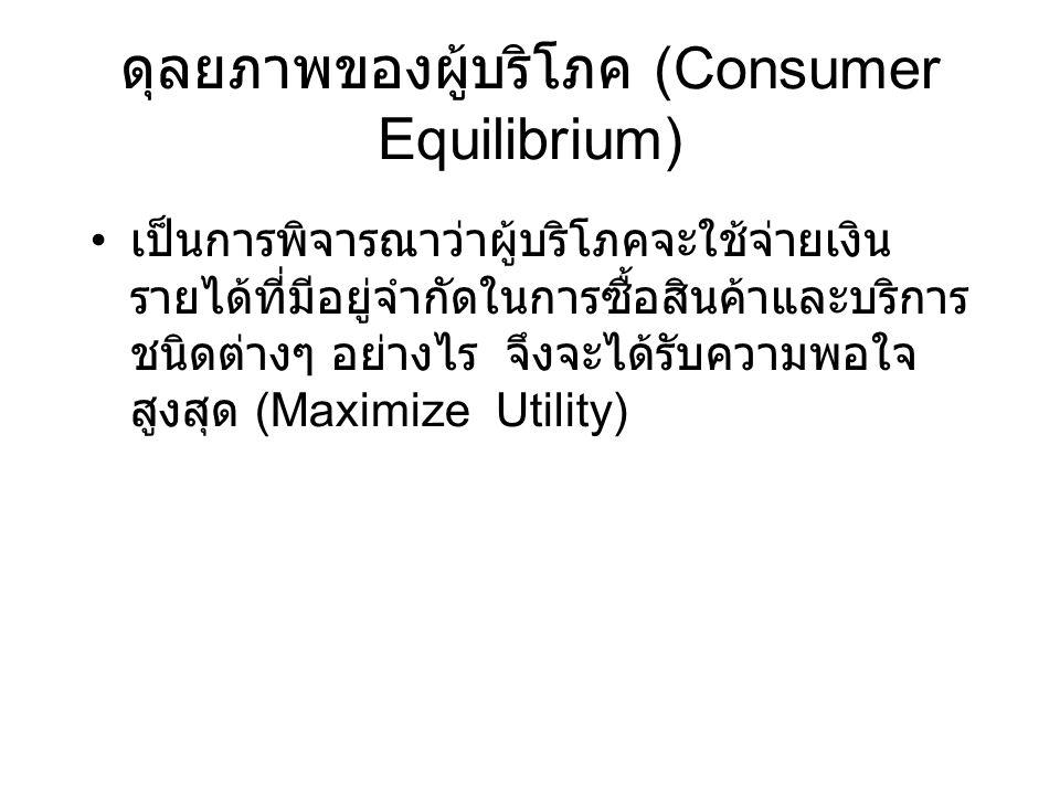 ดุลยภาพของผู้บริโภค (Consumer Equilibrium)