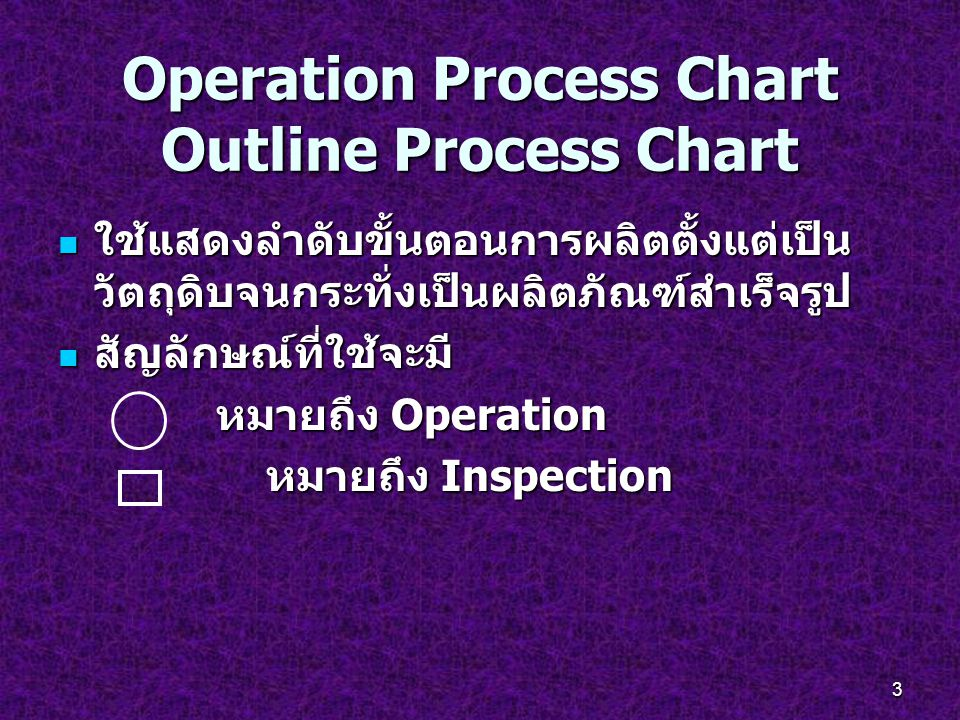 Operation Process Chart Outline Process Chart
