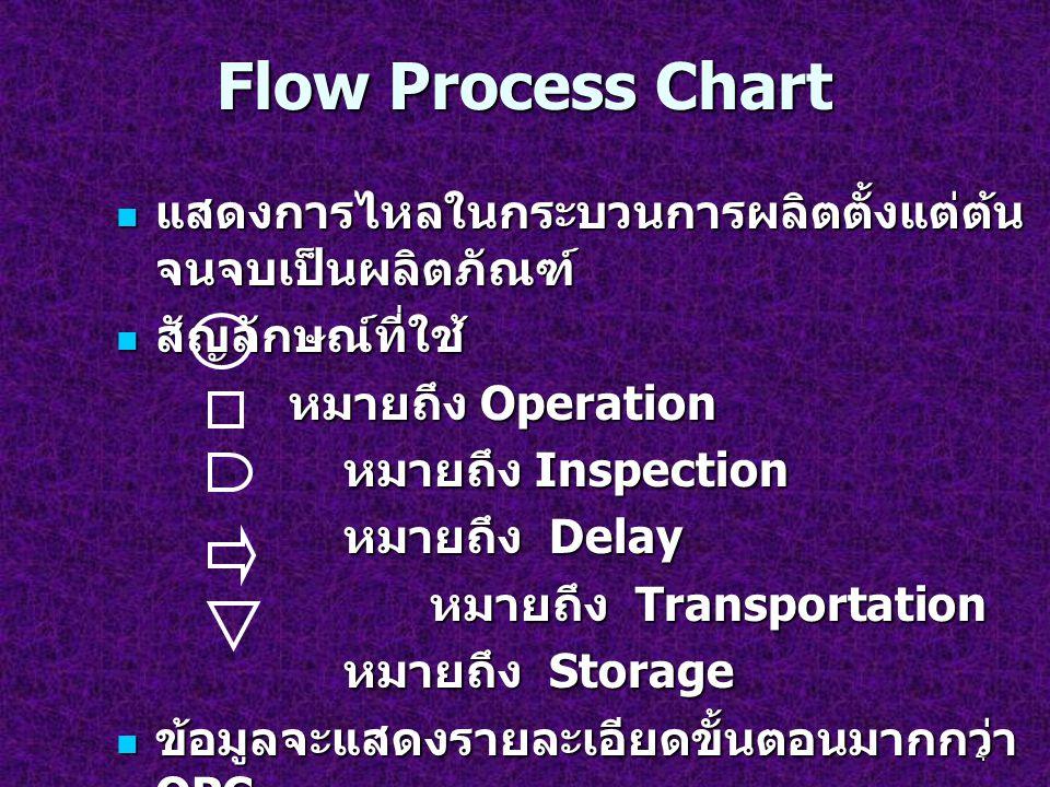 Flow Process Chart แสดงการไหลในกระบวนการผลิตตั้งแต่ต้นจนจบเป็นผลิตภัณฑ์ สัญลักษณ์ที่ใช้ หมายถึง Operation.