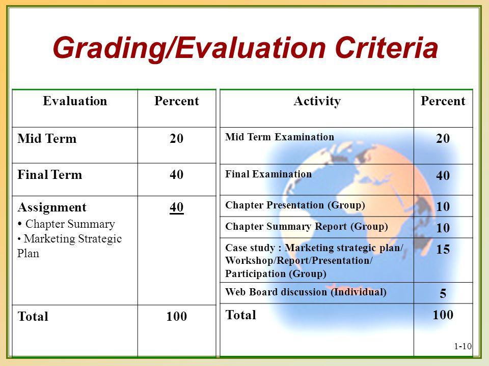 Grading/Evaluation Criteria