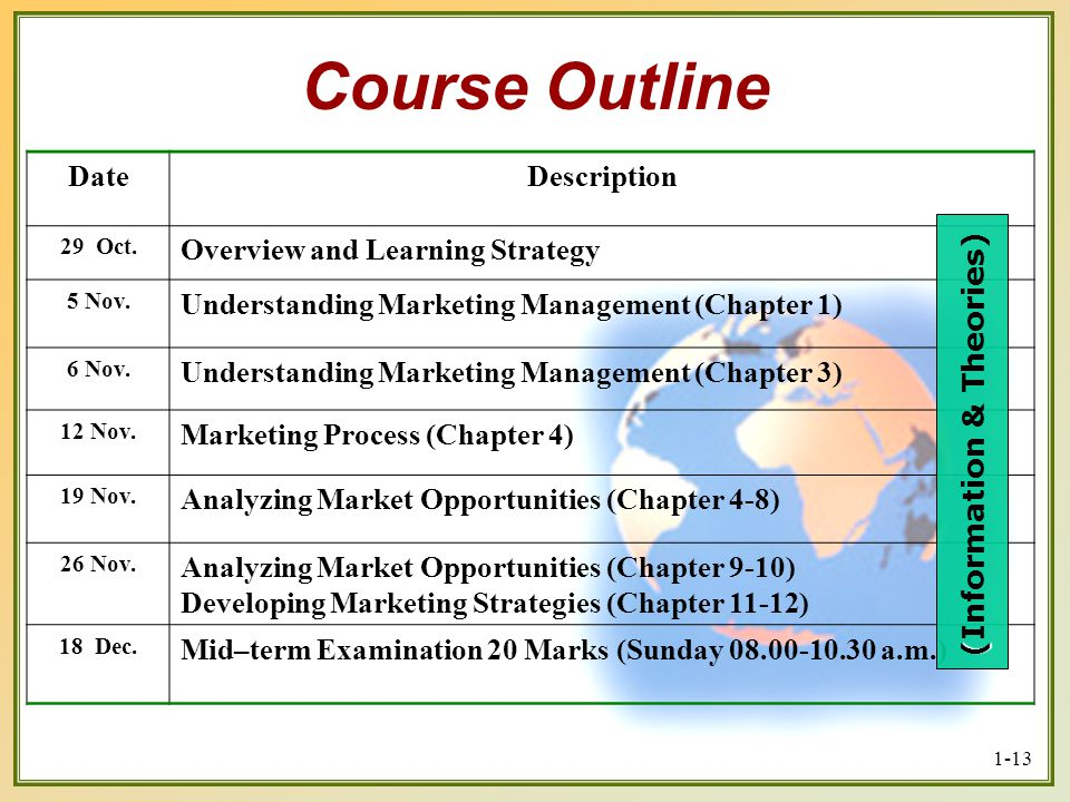 Course Outline Date Description Overview and Learning Strategy