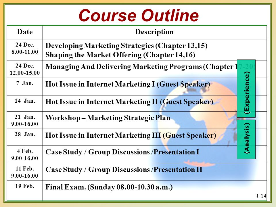Course Outline Date Description