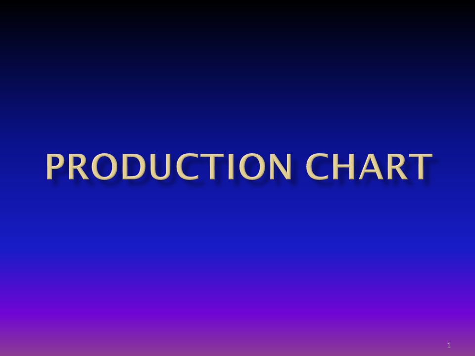 Production Chart