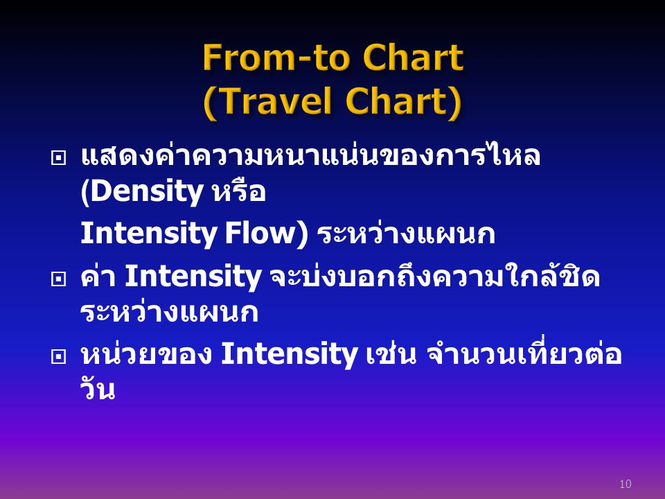 From-to Chart (Travel Chart)