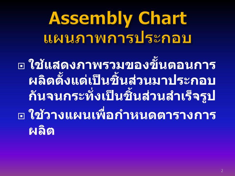Assembly Chart แผนภาพการประกอบ