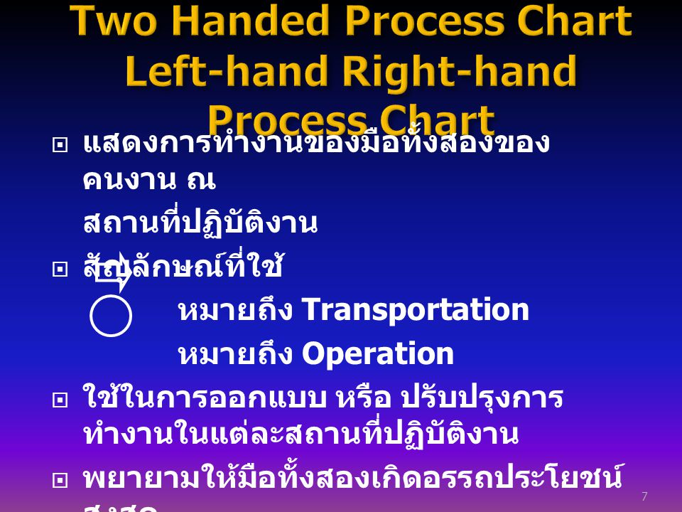 Two Handed Process Chart Left-hand Right-hand Process Chart