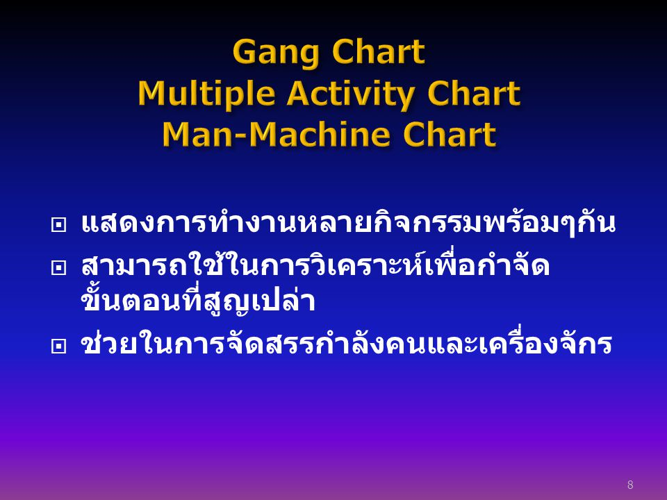 Gang Chart Multiple Activity Chart Man-Machine Chart