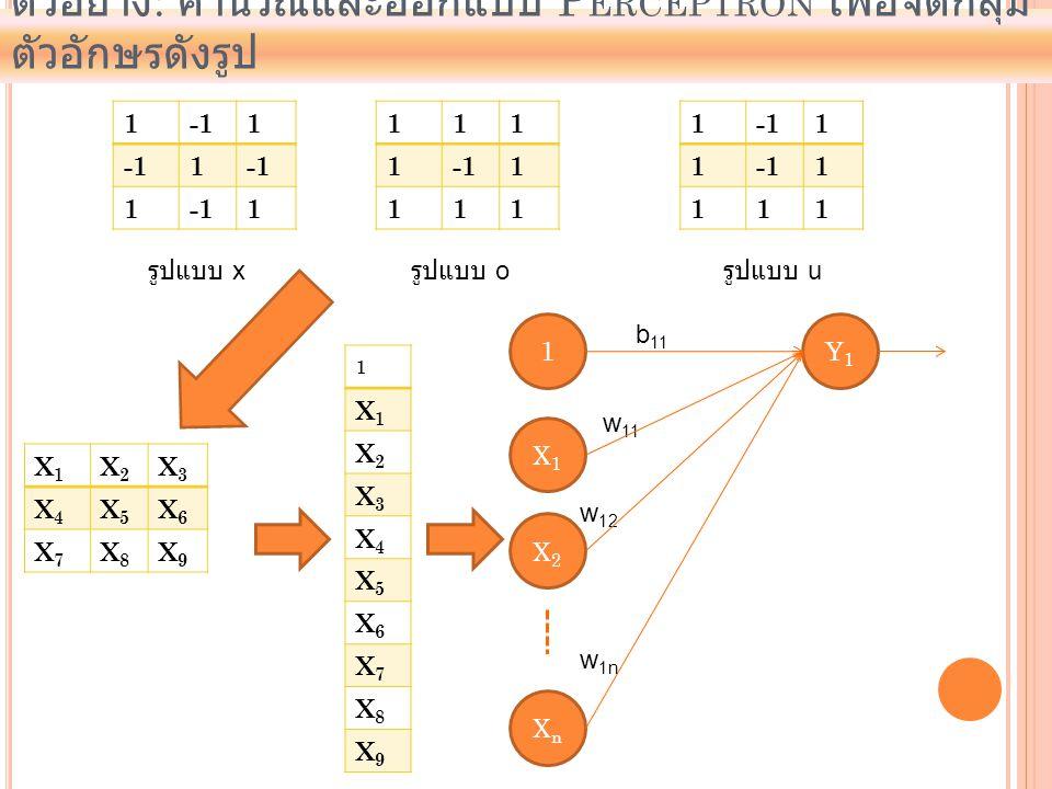 ตัวอย่าง: คำนวณและออกแบบ Perceptron เพื่อจัดกลุ่มตัวอักษรดังรูป