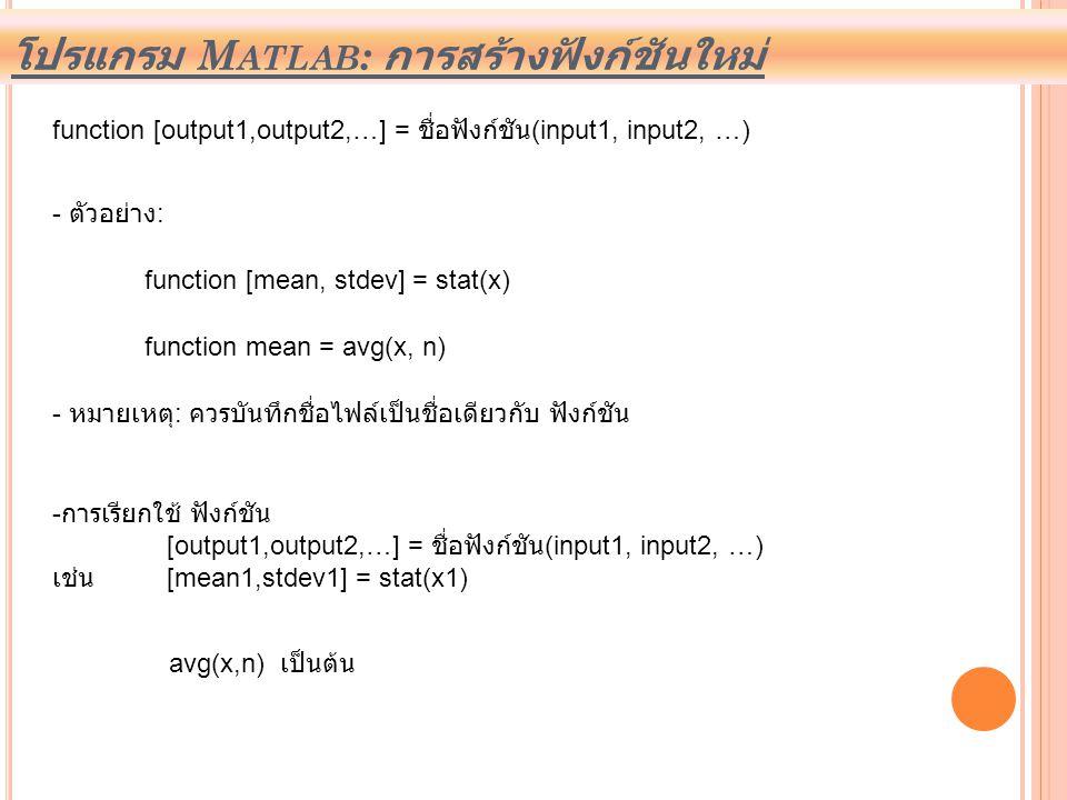 โปรแกรม Matlab: การสร้างฟังก์ชันใหม่