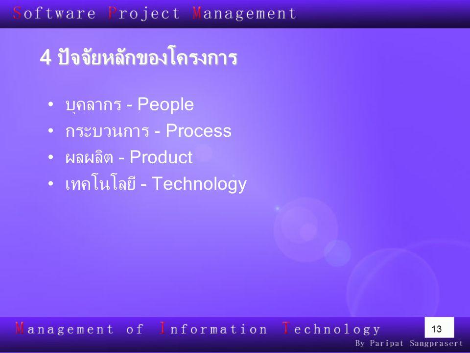 4 ปัจจัยหลักของโครงการ