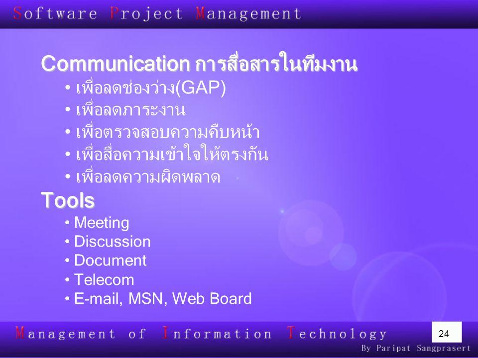 Communication การสื่อสารในทีมงาน