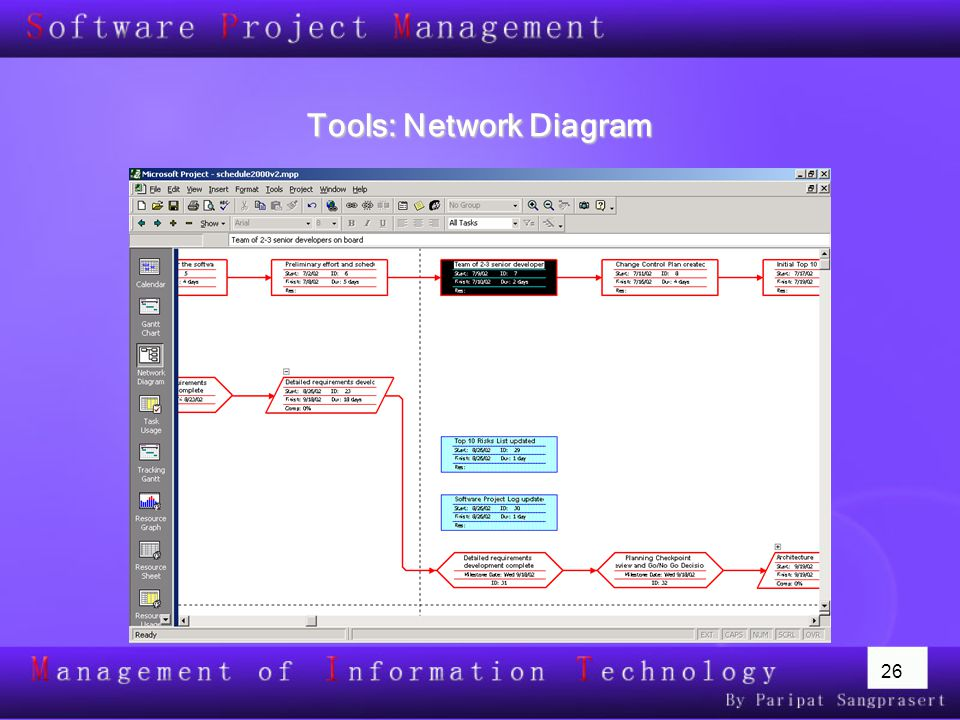 Tools: Network Diagram