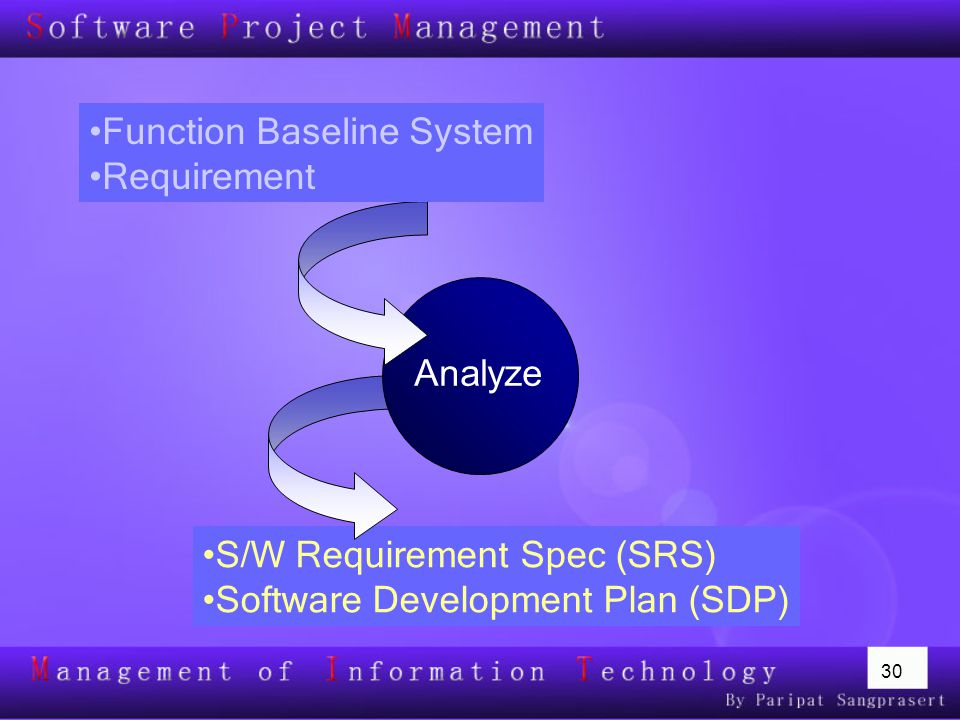Function Baseline System