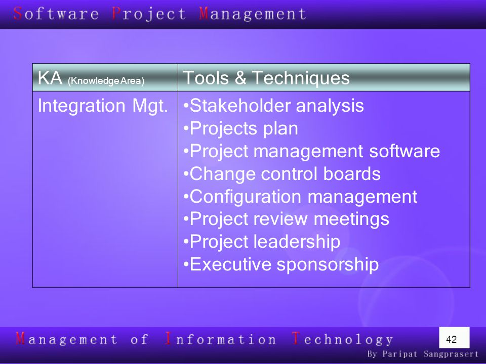 KA (Knowledge Area) Tools & Techniques. Integration Mgt. Stakeholder analysis. Projects plan. Project management software.