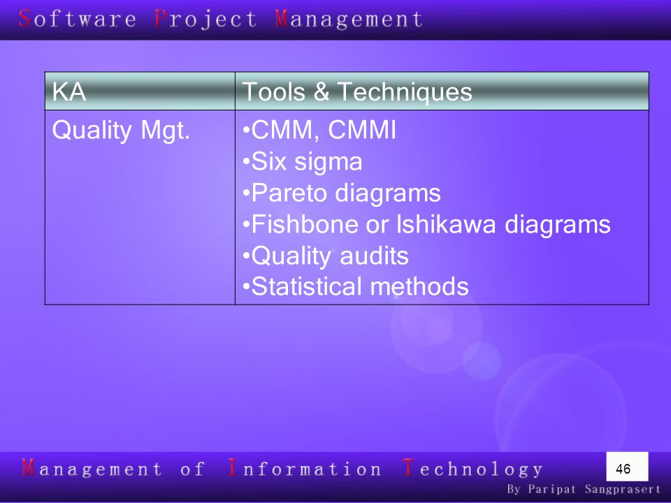KA Tools & Techniques. Quality Mgt. CMM, CMMI. Six sigma. Pareto diagrams. Fishbone or Ishikawa diagrams.