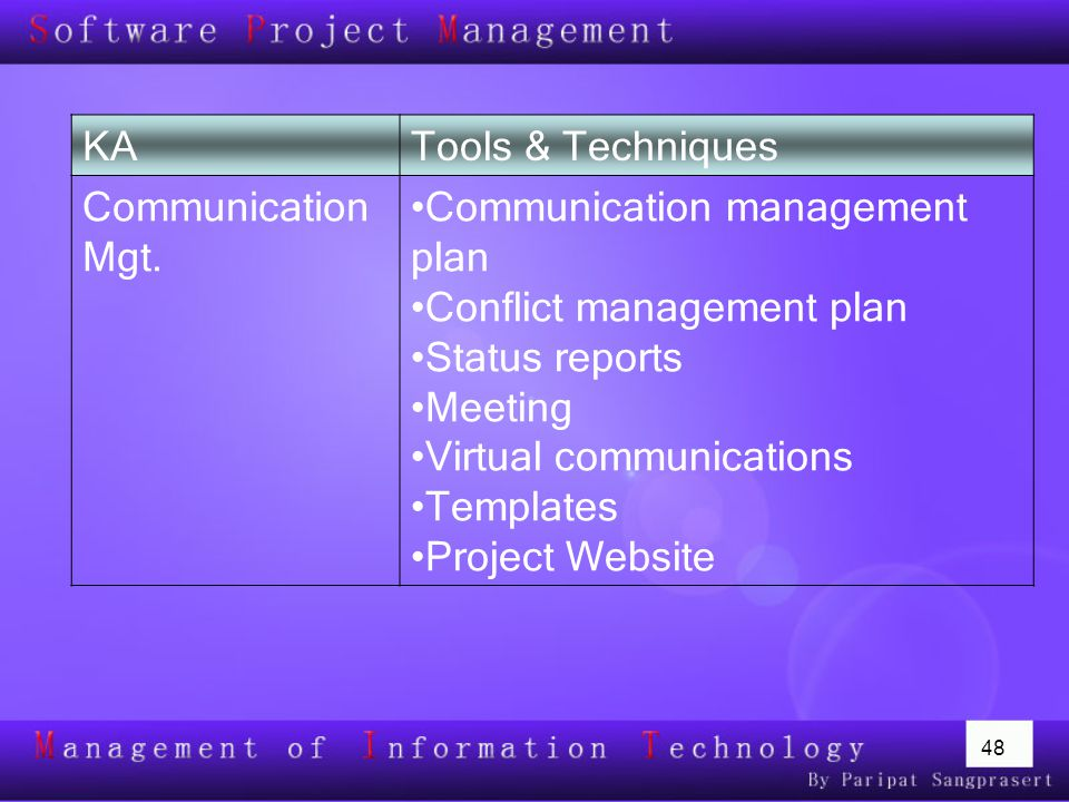 KA Tools & Techniques. Communication Mgt. Communication management plan. Conflict management plan.